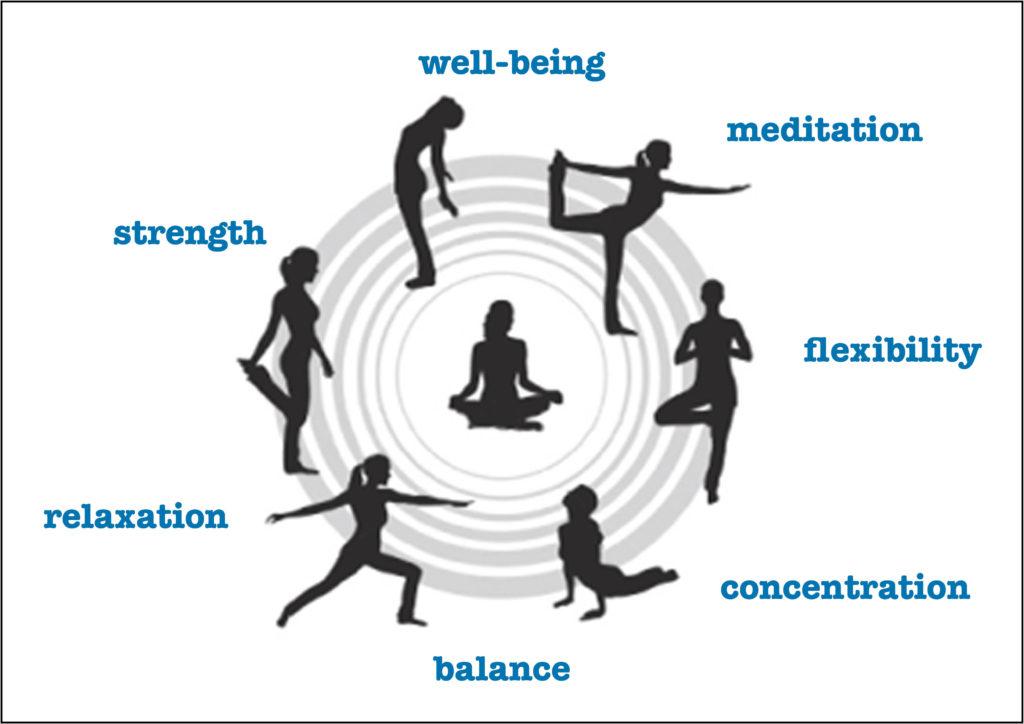 Fit Gujjus Yoga